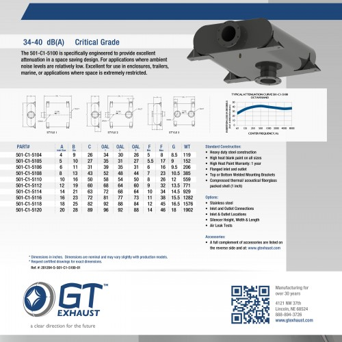 GTEprint
